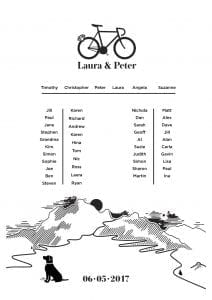 Bike Themed Wedding Table Plan